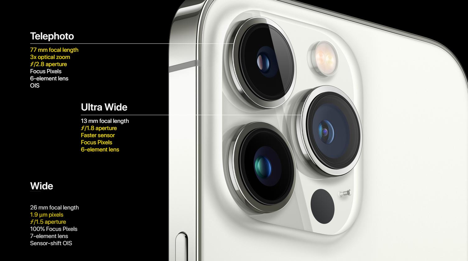 Kamery u iPhone 13 Pro